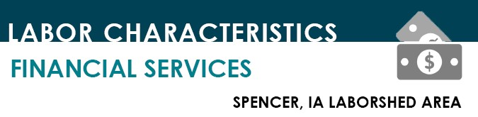 Thumbnail Image For Spencer Financial Services Report - Click Here To See