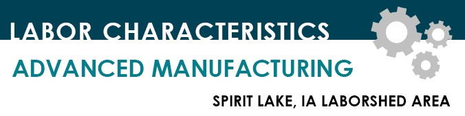 Thumbnail Image For Spirit Lake Advanced Manufacturing Report - Click Here To See