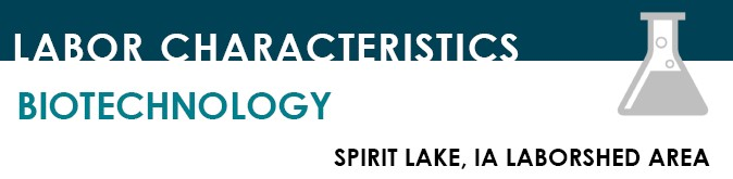 Thumbnail Image For Spirit Lake Biotechnology Report - Click Here To See