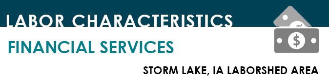 Thumbnail Image For Storm Lake Financial Services Report - Click Here To See