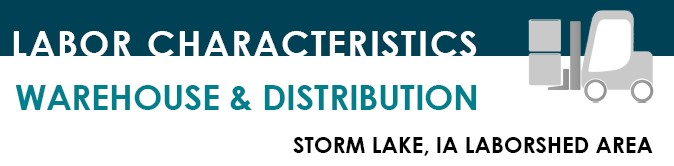 Thumbnail Image For Storm Lake Warehouse & Distribution Report - Click Here To See