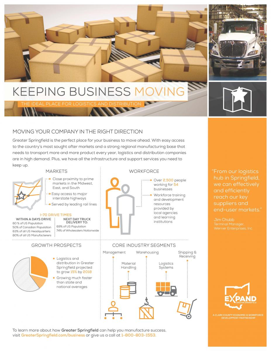 Thumbnail Image For Greater Springfield: Keeping Business Moving - Click Here To See